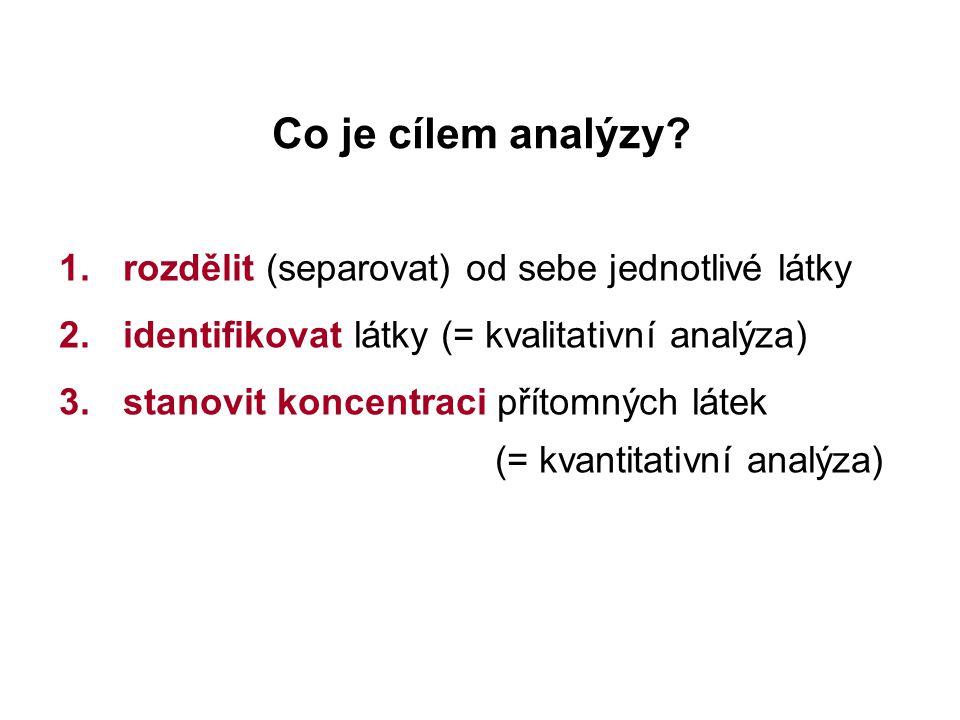 Co je cílem analýzy? 1.rozdělit (separovat) od sebe jednotlivé látky 2.identifikovat látky (= kvalitativní analýza) 3.stanovit koncentraci přítomných
