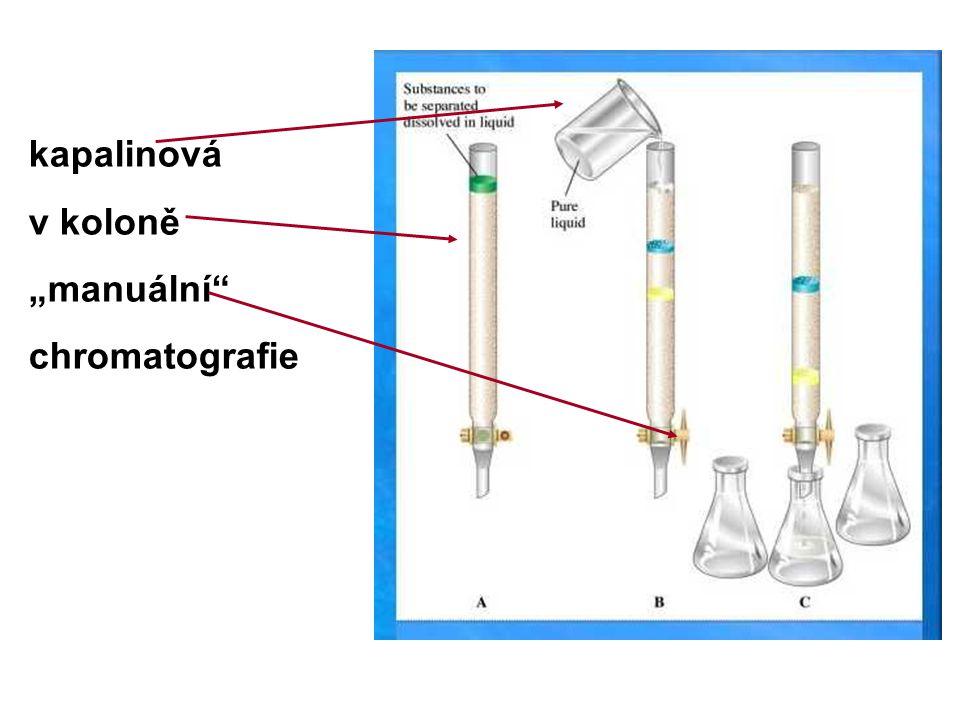 """kapalinová v koloně """"manuální"""" chromatografie"""