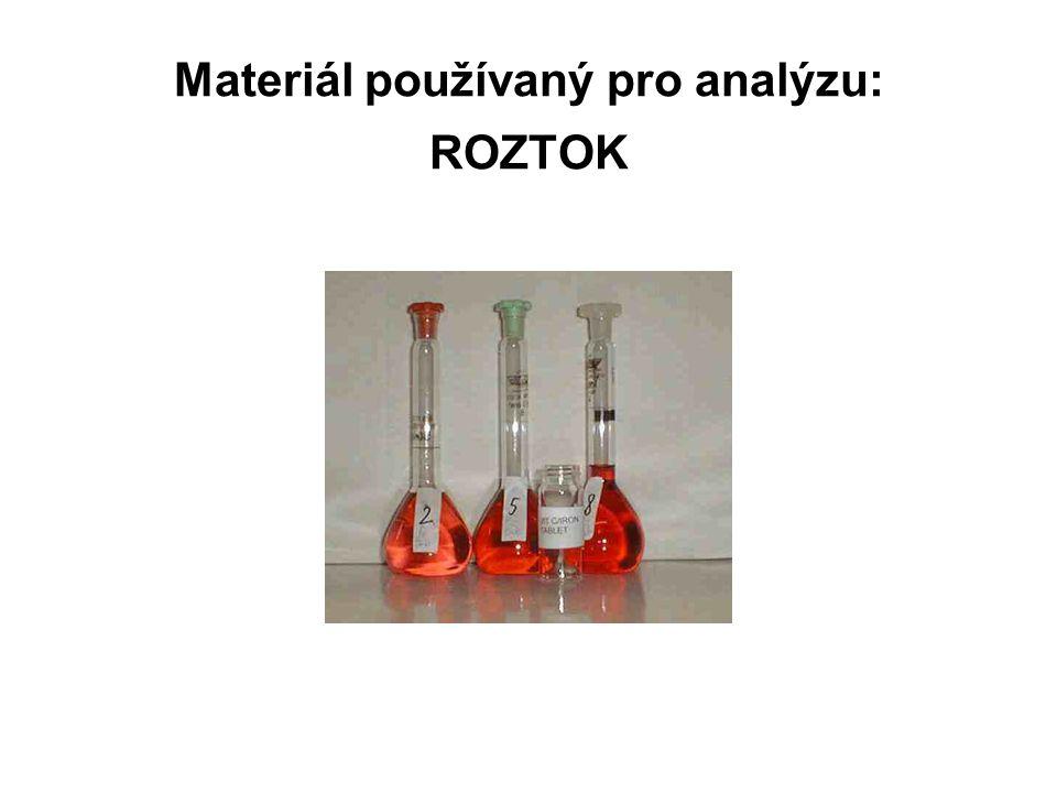 PRINCIP K analyzované látce se pomocí byrety postupně přidává roztok o známé koncentraci, a to tak dlouho, dokud není dosaženo stechiometrického poměru reagujících látek (= bod ekvivalence) bod ekvivalence = reagující látky jsou ve stechiometrickém poměru daném chemickou rovnicí popisující probíhající reakci