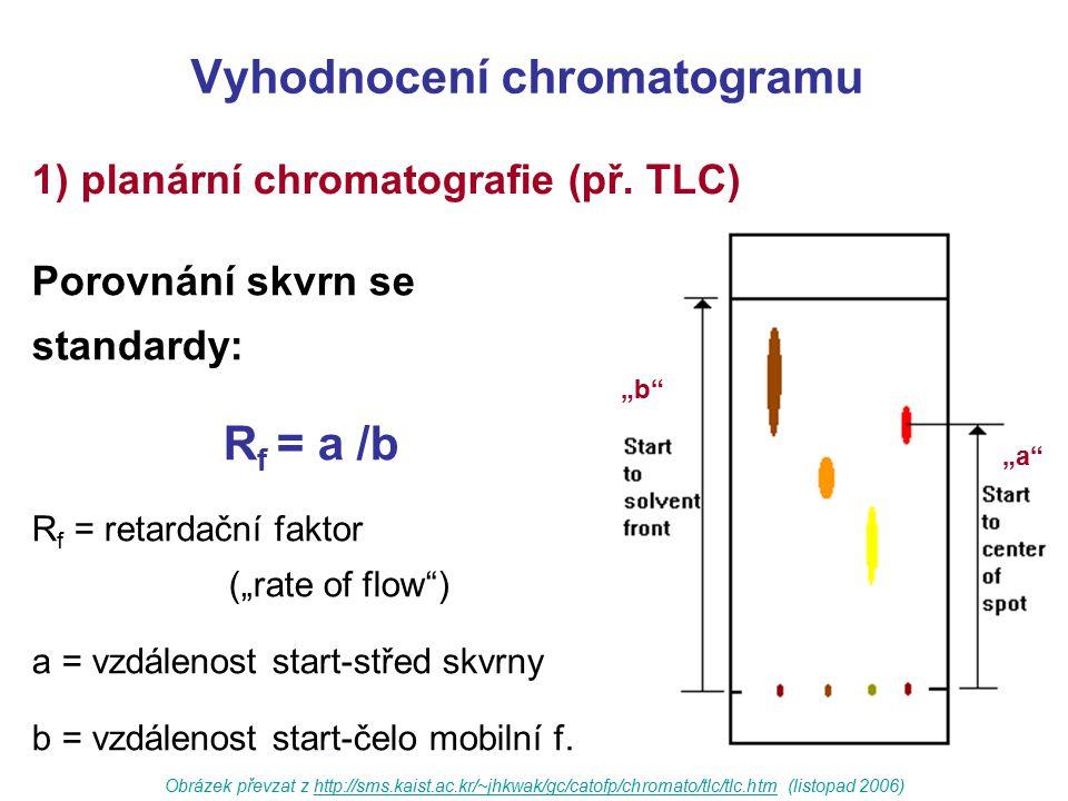 """Vyhodnocení chromatogramu Porovnání skvrn se standardy: R f = a /b R f = retardační faktor (""""rate of flow"""") a = vzdálenost start-střed skvrny b = vzdá"""
