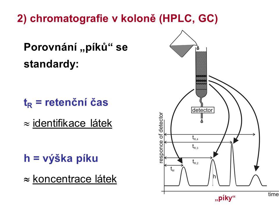 """2) chromatografie v koloně (HPLC, GC) Porovnání """"píků"""" se standardy: t R = retenční čas  identifikace látek h = výška píku  koncentrace látek """"píky"""""""