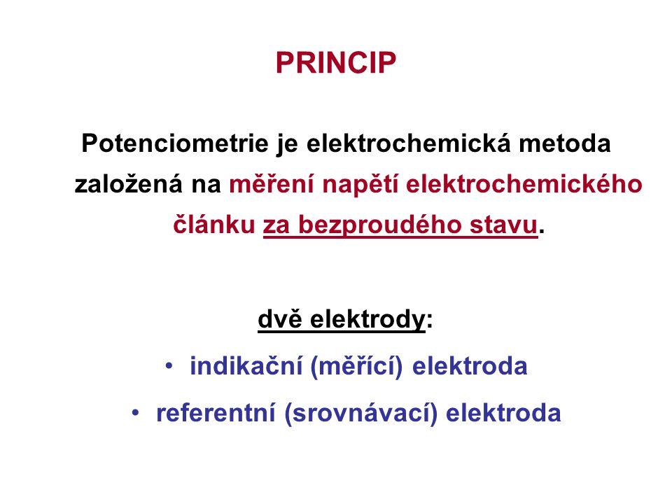 PRINCIP Potenciometrie je elektrochemická metoda založená na měření napětí elektrochemického článku za bezproudého stavu. dvě elektrody: indikační (mě