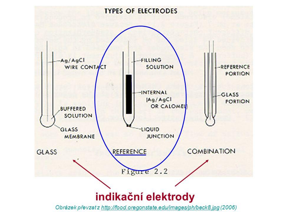 indikační elektrody Obrázek převzat z http://food.oregonstate.edu/images/ph/beck8.jpg (2006)http://food.oregonstate.edu/images/ph/beck8.jpg