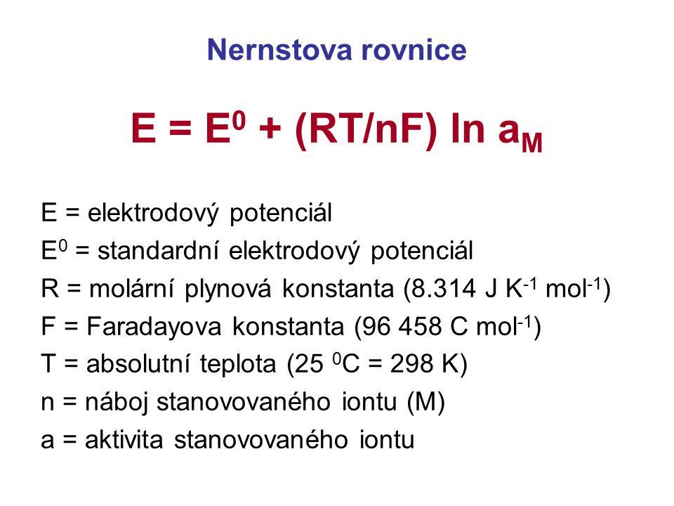 Nernstova rovnice E = E 0 + (RT/nF) ln a M E = elektrodový potenciál E 0 = standardní elektrodový potenciál R = molární plynová konstanta (8.314 J K -1 mol -1 ) F = Faradayova konstanta (96 458 C mol -1 ) T = absolutní teplota (25 0 C = 298 K) n = náboj stanovovaného iontu (M) a = aktivita stanovovaného iontu
