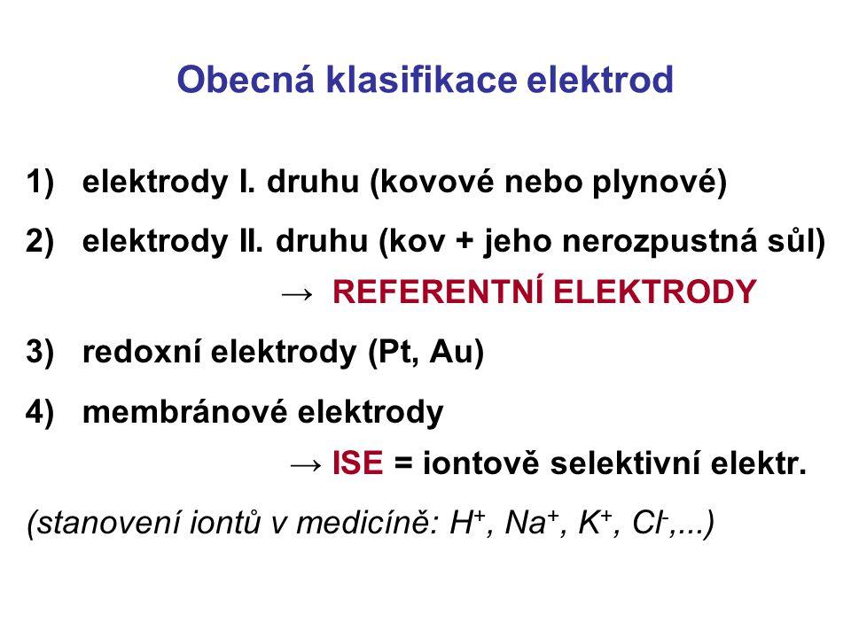 Obecná klasifikace elektrod 1)elektrody I. druhu (kovové nebo plynové) 2)elektrody II. druhu (kov + jeho nerozpustná sůl) → REFERENTNÍ ELEKTRODY 3)red