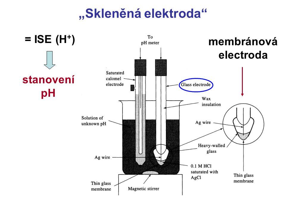 """""""Skleněná elektroda"""" = ISE (H + ) stanovení pH membránová electroda"""