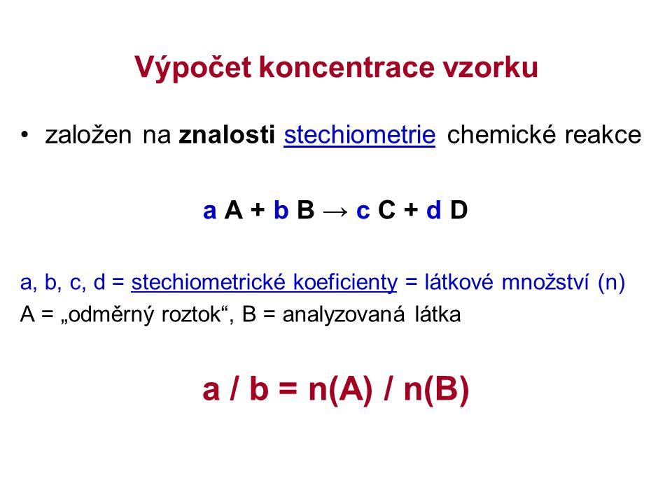 "Výpočet koncentrace vzorku založen na znalosti stechiometrie chemické reakce a A + b B → c C + d D a, b, c, d = stechiometrické koeficienty = látkové množství (n) A = ""odměrný roztok , B = analyzovaná látka a / b = n(A) / n(B)"