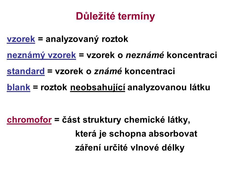 Návody na praktika + teorie metod: http://www.lf3.cuni.cz/chemie/ viz. Studium / praktika