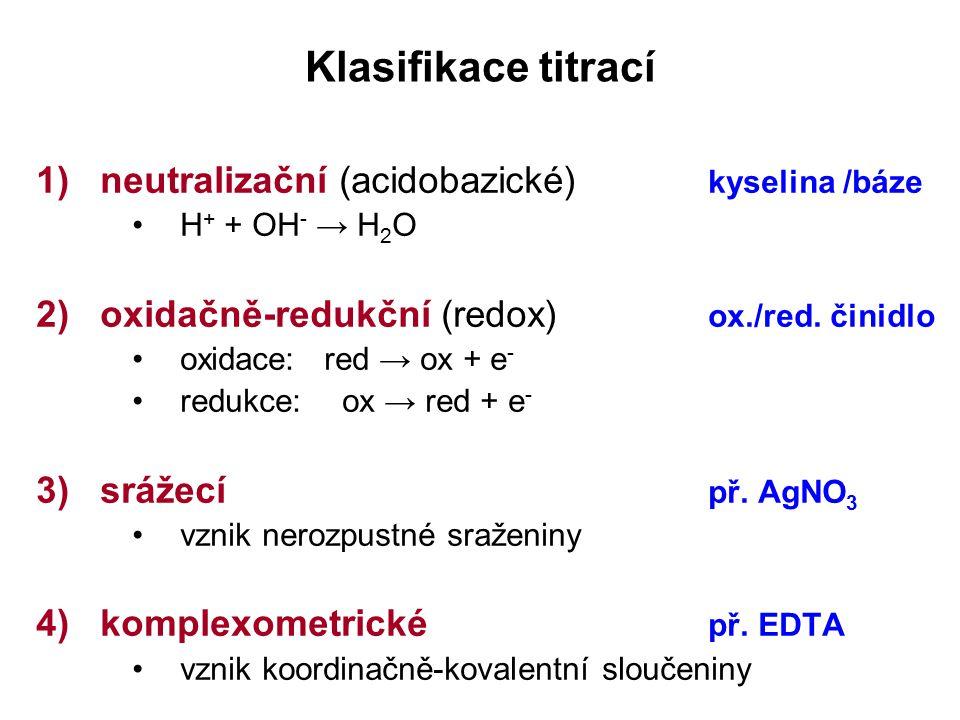 Klasifikace titrací 1)neutralizační (acidobazické) kyselina /báze H + + OH - → H 2 O 2)oxidačně-redukční (redox) ox./red. činidlo oxidace: red → ox +