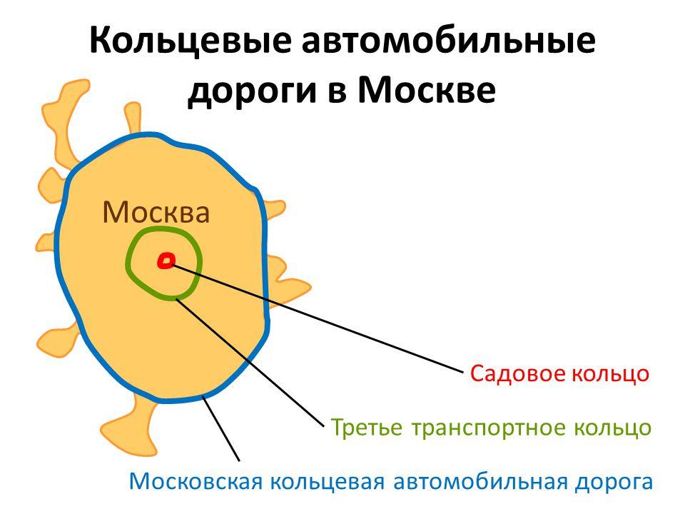 Третье транспортное кольцо (ТТК) Zdroj: [online].[cit.