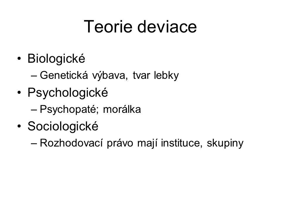 Teorie deviace Biologické –Genetická výbava, tvar lebky Psychologické –Psychopaté; morálka Sociologické –Rozhodovací právo mají instituce, skupiny