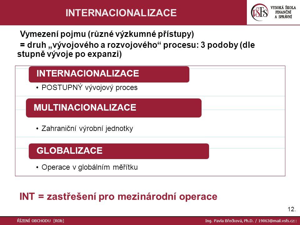 POSTUPNÝ vývojový proces INTERNACIONALIZACE Zahraniční výrobní jednotky MULTINACIONALIZACE Operace v globálním měřítku GLOBALIZACE 12.