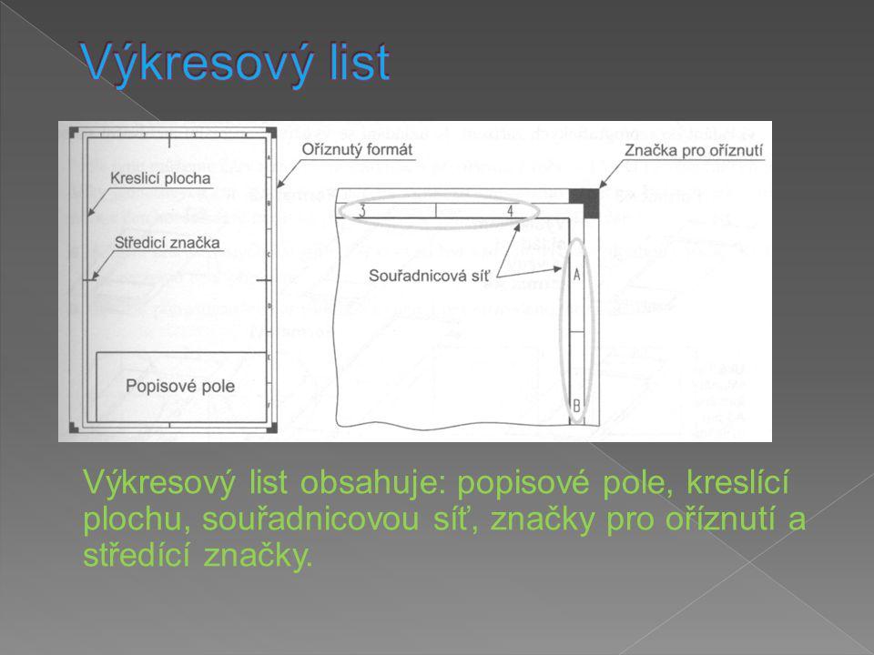 Výkresový list obsahuje: popisové pole, kreslící plochu, souřadnicovou síť, značky pro oříznutí a středící značky.