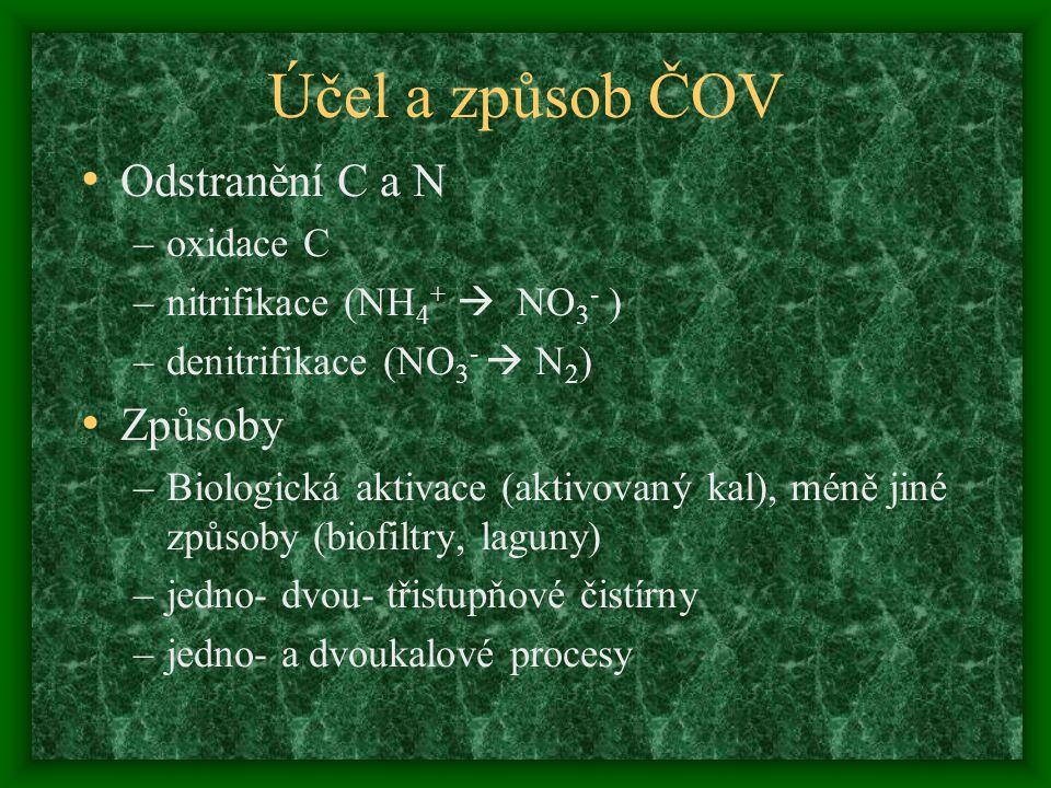 Účel a způsob ČOV Odstranění C a N –oxidace C –nitrifikace (NH 4 +  NO 3 - ) –denitrifikace (NO 3 -  N 2 ) Způsoby –Biologická aktivace (aktivovaný kal), méně jiné způsoby (biofiltry, laguny) –jedno- dvou- třistupňové čistírny –jedno- a dvoukalové procesy