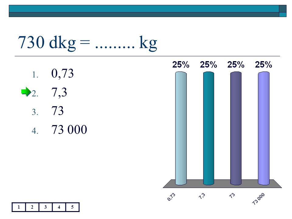 730 dkg =......... kg 12345 1. 0,73 2. 7,3 3. 73 4. 73 000