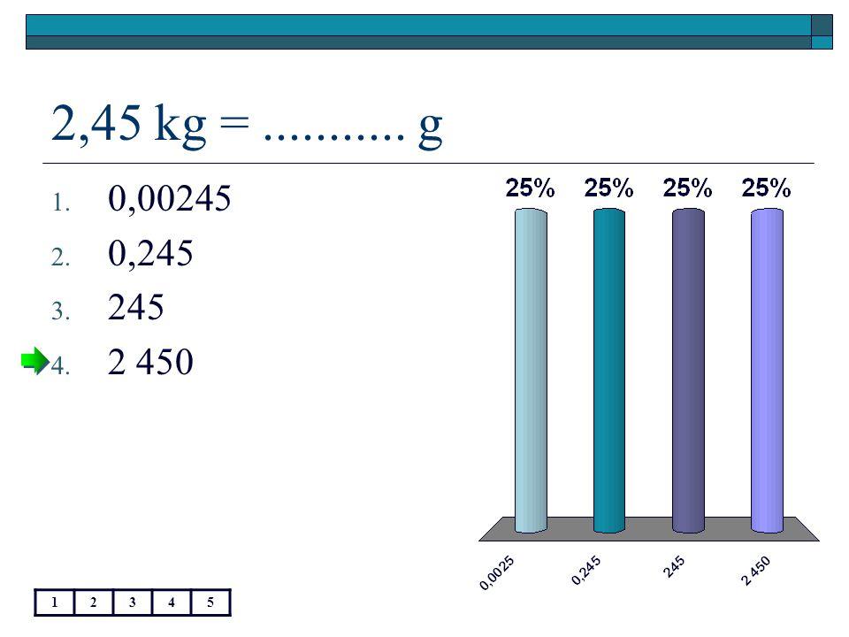 2,45 kg =........... g 1. 0,00245 2. 0,245 3. 245 4. 2 450 12345