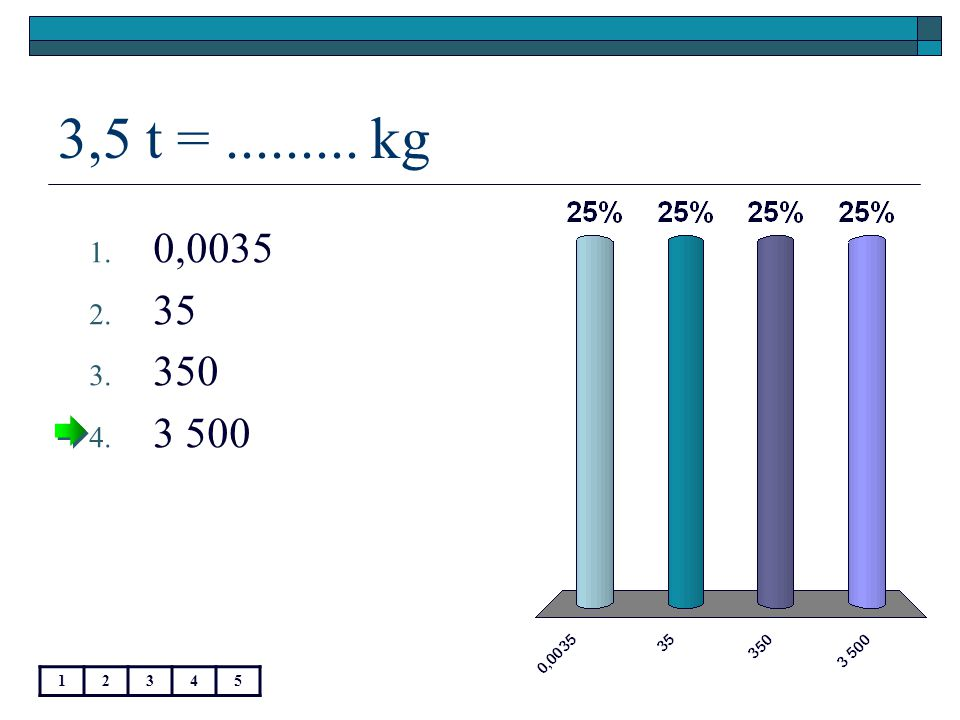 3,5 t =......... kg 12345 1. 0,0035 2. 35 3. 350 4. 3 500
