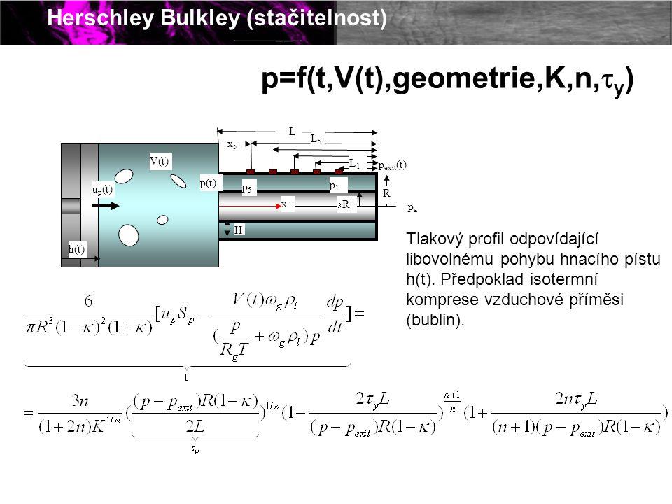 Herschley Bulkley (stačitelnost) L R RR L5L5 L1L1 p5p5 papa p1p1 H p exit (t) x x5x5 V(t) p(t) u p (t) h(t) p=f(t,V(t),geometrie,K,n,  y ) Tlakový