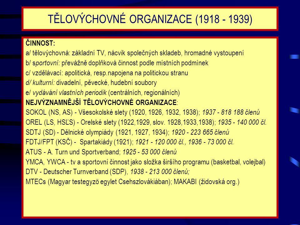 TURISTICKÉ A SKAUTSKÉ ORGANIZACE (1918 - 39) TURISTIKA - kolem 20 org.