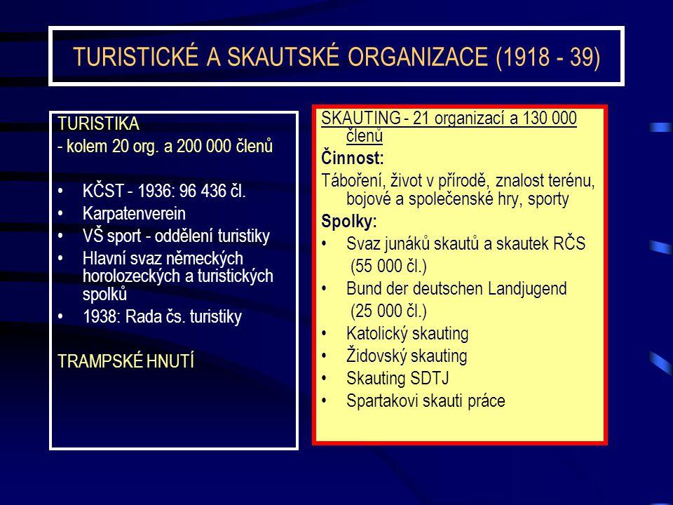 SPORT V ČSR (1918 - 1939) SPORTOVNÍ HNUTÍ Národnostní princip při struktuře a organizování soutěží Apolitický ráz sportovních spolků Vytváření čs.