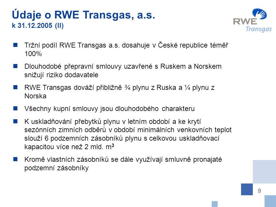 9 Tržní podíl RWE Transgas a.s. dosahuje v České republice téměř 100% Dlouhodobé přepravní smlouvy uzavřené s Ruskem a Norskem snižují riziko dodavate