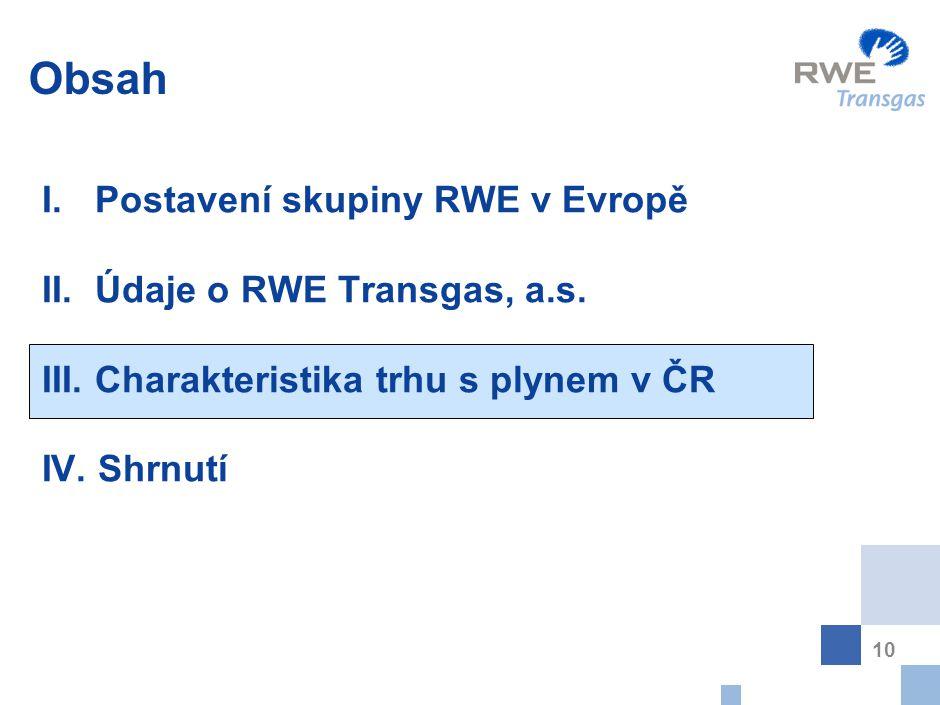 10 Obsah I. Postavení skupiny RWE v Evropě II. Údaje o RWE Transgas, a.s. III. Charakteristika trhu s plynem v ČR IV. Shrnutí