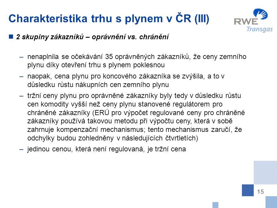 15 Charakteristika trhu s plynem v ČR (III) 2 skupiny zákazníků – oprávnění vs. chránění –nenaplnila se očekávání 35 oprávněných zákazníků, že ceny ze