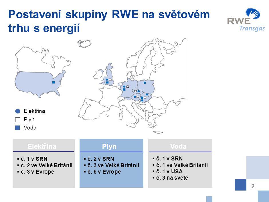 2 Elektřina Plyn Voda Postavení skupiny RWE na světovém trhu s energií Elektřina Plyn Voda  č. 1 v SRN  č. 2 ve Velké Británii  č. 3 v Evropě  č.
