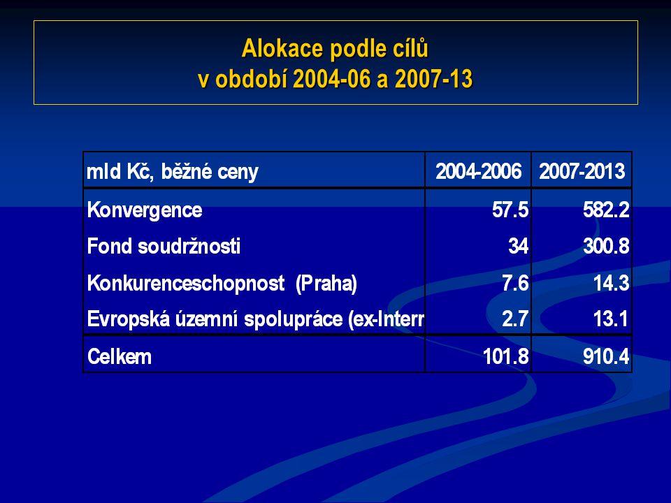 Alokace podle cílů v období 2004-06 a 2007-13