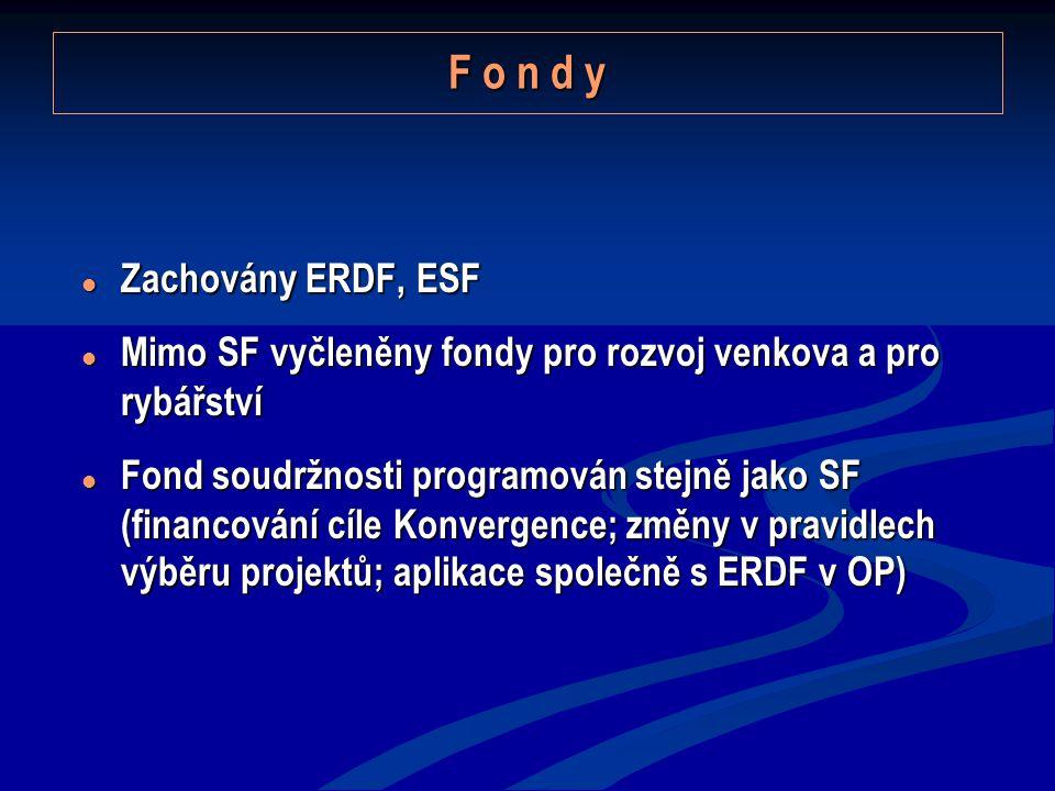 F o n d y Zachovány ERDF, ESF Zachovány ERDF, ESF Mimo SF vyčleněny fondy pro rozvoj venkova a pro rybářství Mimo SF vyčleněny fondy pro rozvoj venkova a pro rybářství Fond soudržnosti programován stejně jako SF (financování cíle Konvergence; změny v pravidlech výběru projektů; aplikace společně s ERDF v OP) Fond soudržnosti programován stejně jako SF (financování cíle Konvergence; změny v pravidlech výběru projektů; aplikace společně s ERDF v OP)