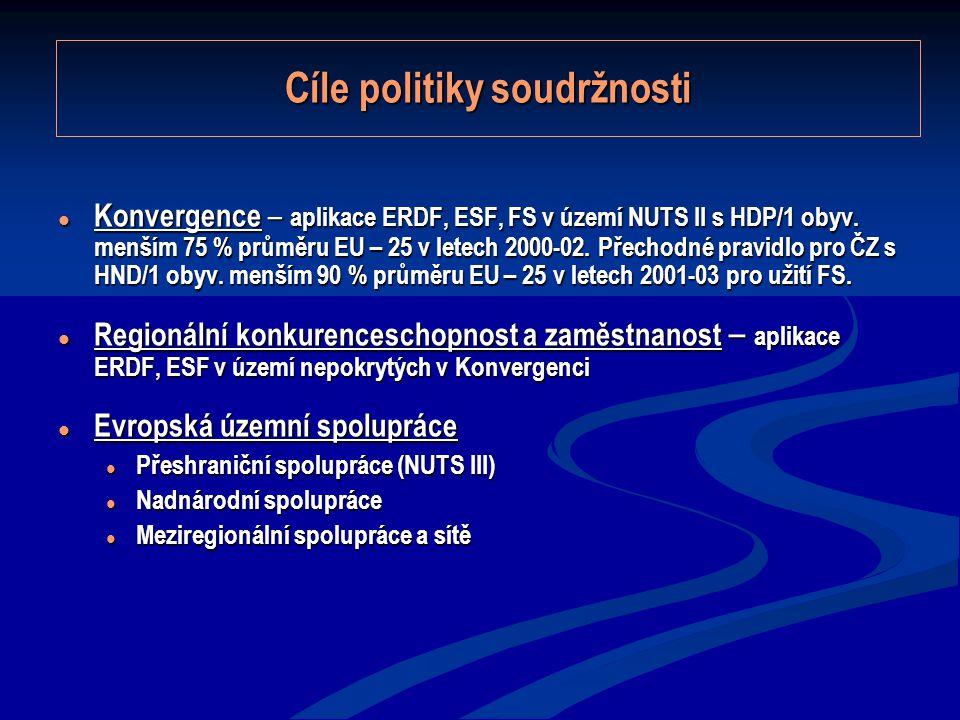 Cíle politiky soudržnosti Konvergence – aplikace ERDF, ESF, FS v území NUTS II s HDP/1 obyv.