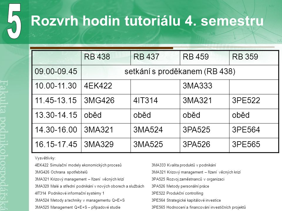 Rozvrh hodin tutoriálu 4. semestru RB 438RB 437RB 459RB 359 09.00-09.45setkání s proděkanem (RB 438) 10.00-11.304EK4223MA333 11.45-13.153MG4264IT3143M