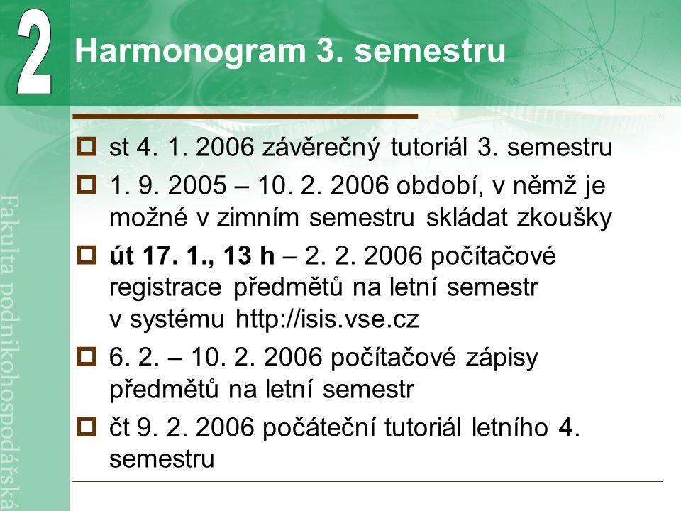 Harmonogram 3. semestru  st 4. 1. 2006 závěrečný tutoriál 3. semestru  1. 9. 2005 – 10. 2. 2006 období, v němž je možné v zimním semestru skládat zk
