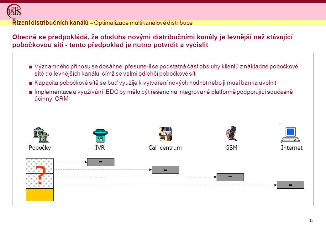 13 Obecně se předpokládá, že obsluha novými distribučními kanály je levnější než stávající pobočkovou sítí - tento předpoklad je nutno potvrdit a vyčíslit InternetGSMCall centrumIVRPobočky = = = = .