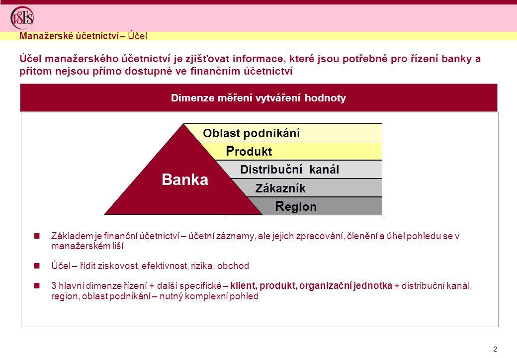2 Dimenze měření vytváření hodnoty Účel manažerského účetnictví je zjišťovat informace, které jsou potřebné pro řízení banky a přitom nejsou přímo dostupné ve finančním účetnictví Manažerské účetnictví – Účel Základem je finanční účetnictví – účetní záznamy, ale jejich zpracování, členění a úhel pohledu se v manažerském liší Účel – řídit ziskovost, efektivnost, rizika, obchod 3 hlavní dimenze řízení + další specifické – klient, produkt, organizační jednotka + distribuční kanál, region, oblast podnikání – nutný komplexní pohled R egion Zákazník Distribuční kanál Oblast podnikání P rodukt Banka