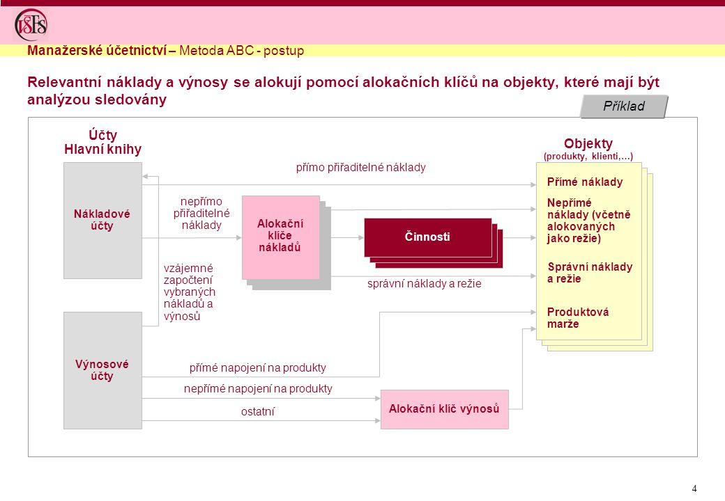 4 Účty Hlavní knihy Objekty (produkty, klienti,…) Nákladové účty Výnosové účty Přímé náklady Nepřímé náklady (včetně alokovaných jako režie) Správní náklady a režie Produktová marže Alokační klíč výnosů Alokační klíče nákladů Činnosti přímé napojení na produkty nepřímé napojení na produkty ostatní vzájemné započtení vybraných nákladů a výnosů nepřímo přiřaditelné náklady přímo přiřaditelné náklady správní náklady a režie Příklad Relevantní náklady a výnosy se alokují pomocí alokačních klíčů na objekty, které mají být analýzou sledovány Manažerské účetnictví – Metoda ABC - postup
