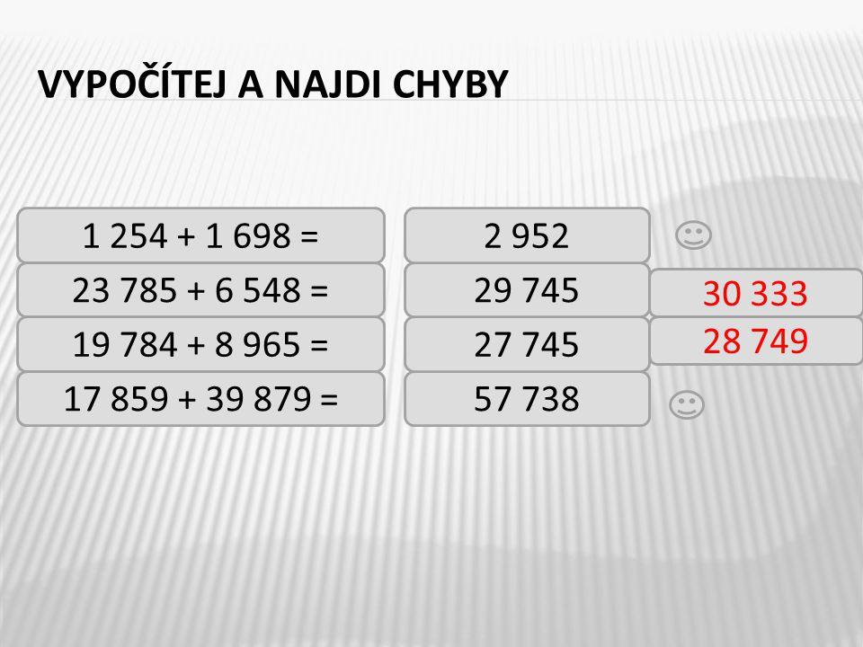 VYPOČÍTEJ A NAJDI CHYBY 1 254 + 1 698 = 23 785 + 6 548 = 19 784 + 8 965 = 17 859 + 39 879 =57 738 27 745 29 745 2 952 30 333 28 749