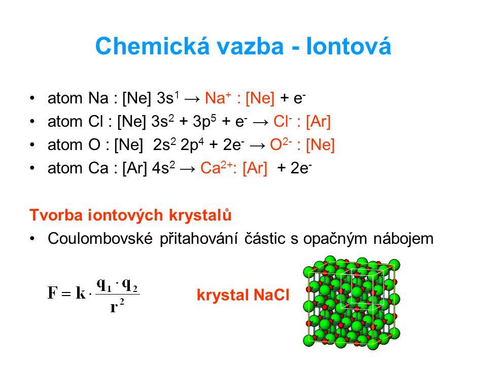 Chemická vazba - Iontová atom Na : [Ne] 3s 1 → Na + : [Ne] + e - atom Cl : [Ne] 3s 2 + 3p 5 + e - → Cl - : [Ar] atom O : [Ne] 2s 2 2p 4 + 2e - → O 2- : [Ne] atom Ca : [Ar] 4s 2 → Ca 2+ : [Ar] + 2e - Tvorba iontových krystalů Coulombovské přitahování částic s opačným nábojem krystal NaCl
