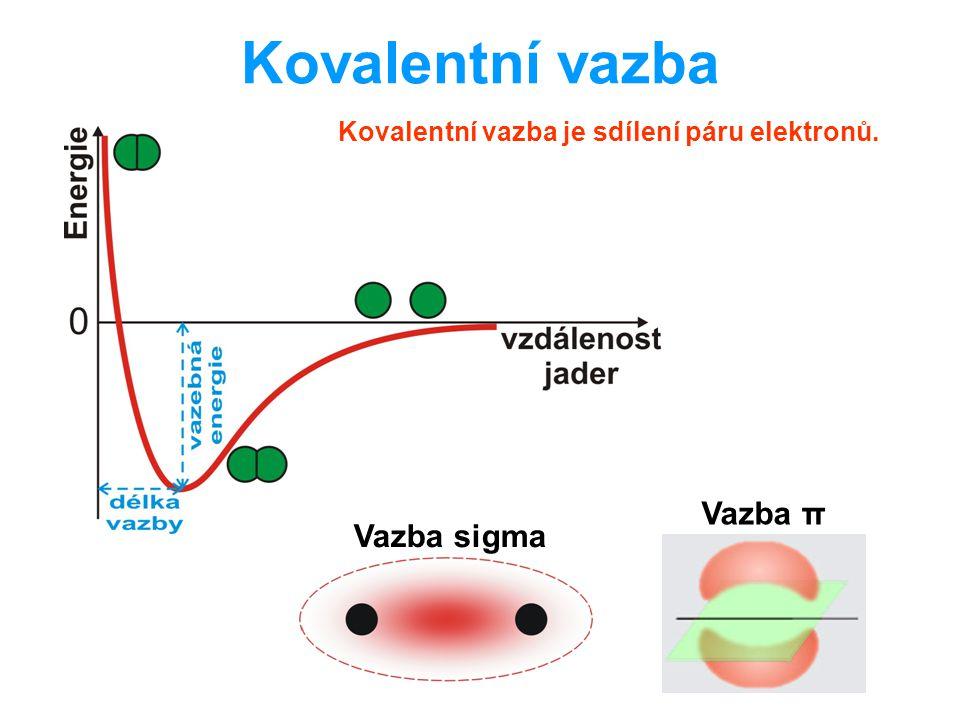 Kovalentní vazba Vazba sigma Vazba π Kovalentní vazba je sdílení páru elektronů.