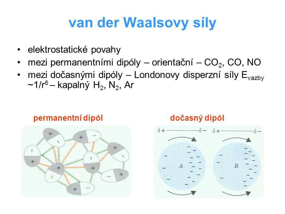 van der Waalsovy síly elektrostatické povahy mezi permanentními dipóly – orientační – CO 2, CO, NO mezi dočasnými dipóly – Londonovy disperzní síly E vazby ~1/r 6 – kapalný H 2, N 2, Ar permanentní dipóldočasný dipól