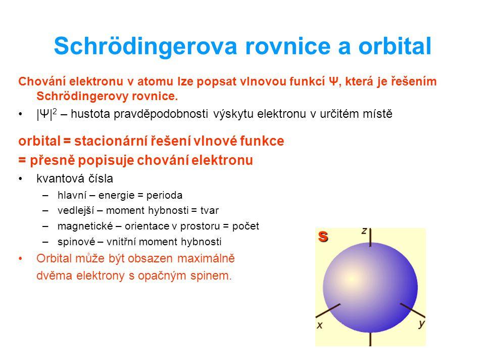 Schrödingerova rovnice a orbital Chování elektronu v atomu lze popsat vlnovou funkcí Ψ, která je řešením Schrödingerovy rovnice.