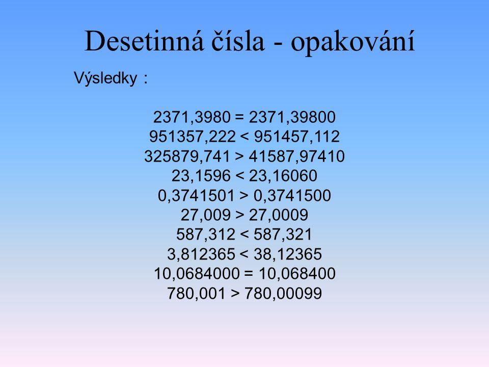 Desetinná čísla - opakování Výsledky : 2371,3980 = 2371,39800 951357,222 < 951457,112 325879,741 > 41587,97410 23,1596 < 23,16060 0,3741501 > 0,3741500 27,009 > 27,0009 587,312 < 587,321 3,812365 < 38,12365 10,0684000 = 10,068400 780,001 > 780,00099