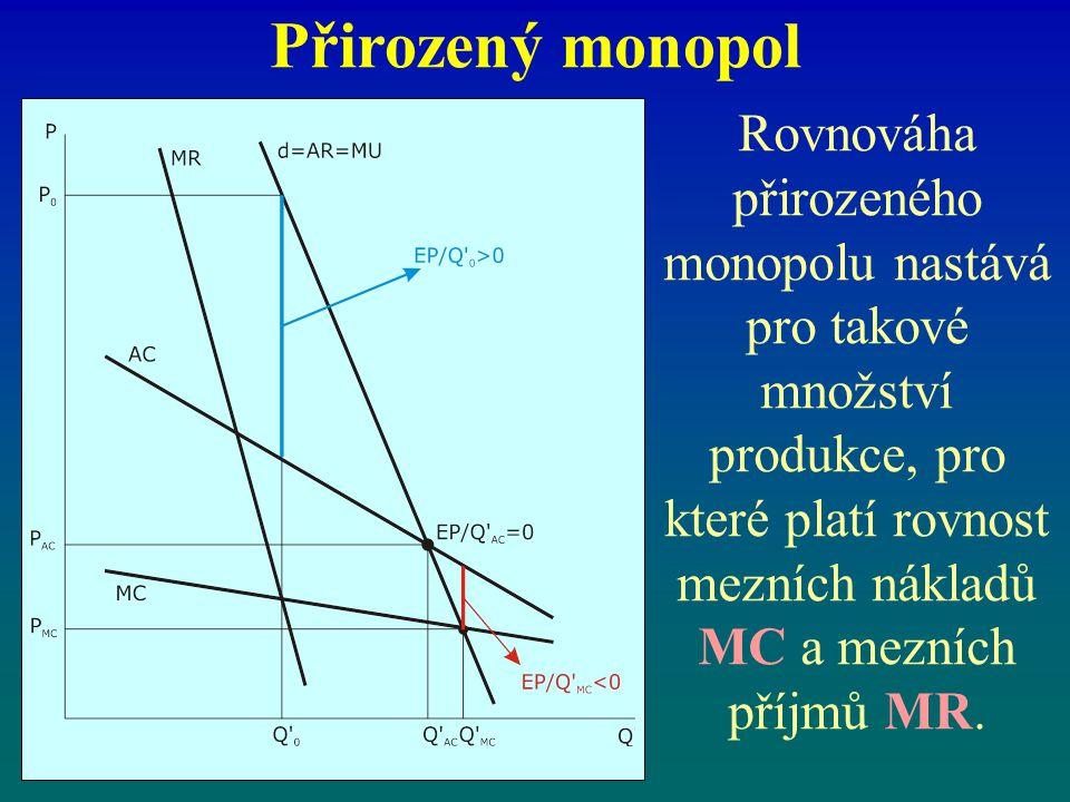Přirozený monopol Rovnováha přirozeného monopolu nastává pro takové množství produkce, pro které platí rovnost mezních nákladů MC a mezních příjmů MR.