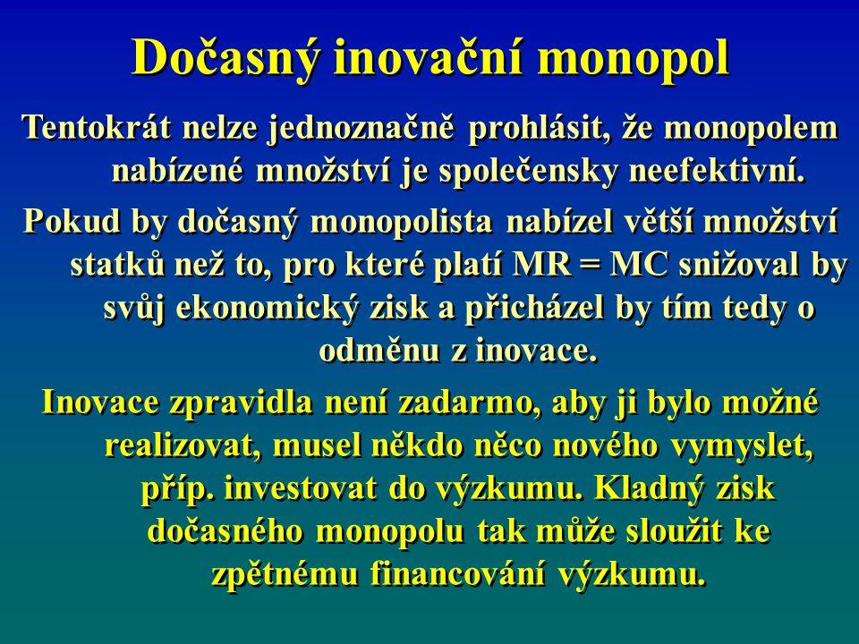Dočasný inovační monopol Tentokrát nelze jednoznačně prohlásit, že monopolem nabízené množství je společensky neefektivní. Pokud by dočasný monopolist