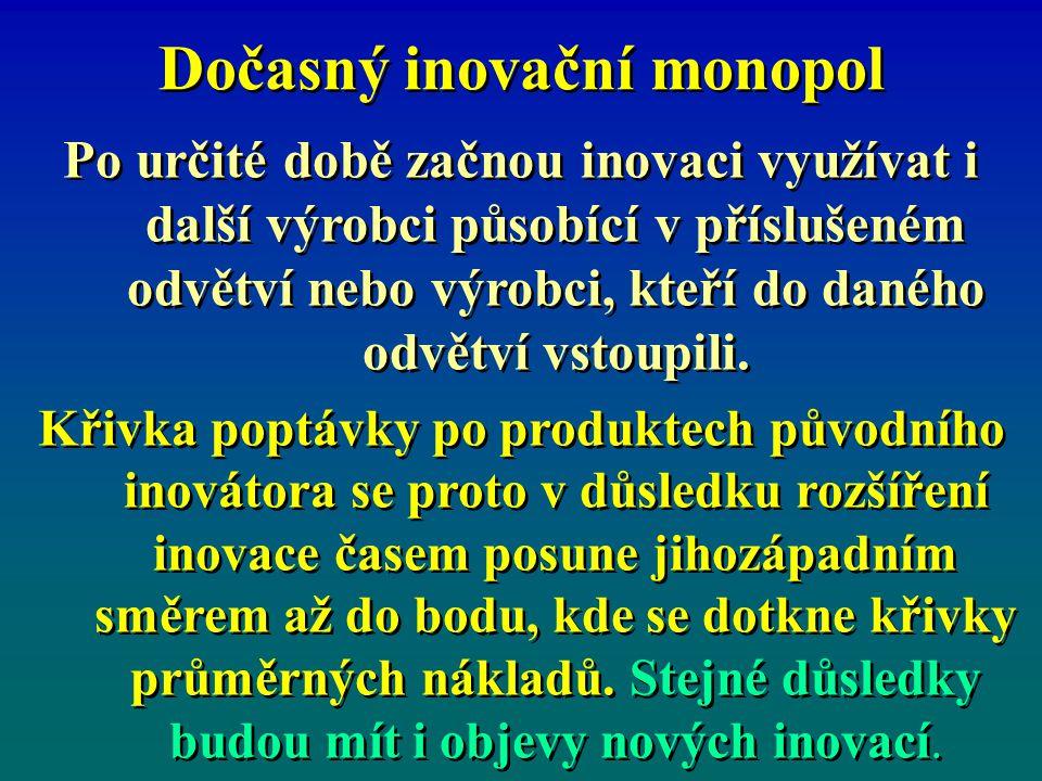 Dočasný inovační monopol Po určité době začnou inovaci využívat i další výrobci působící v příslušeném odvětví nebo výrobci, kteří do daného odvětví v