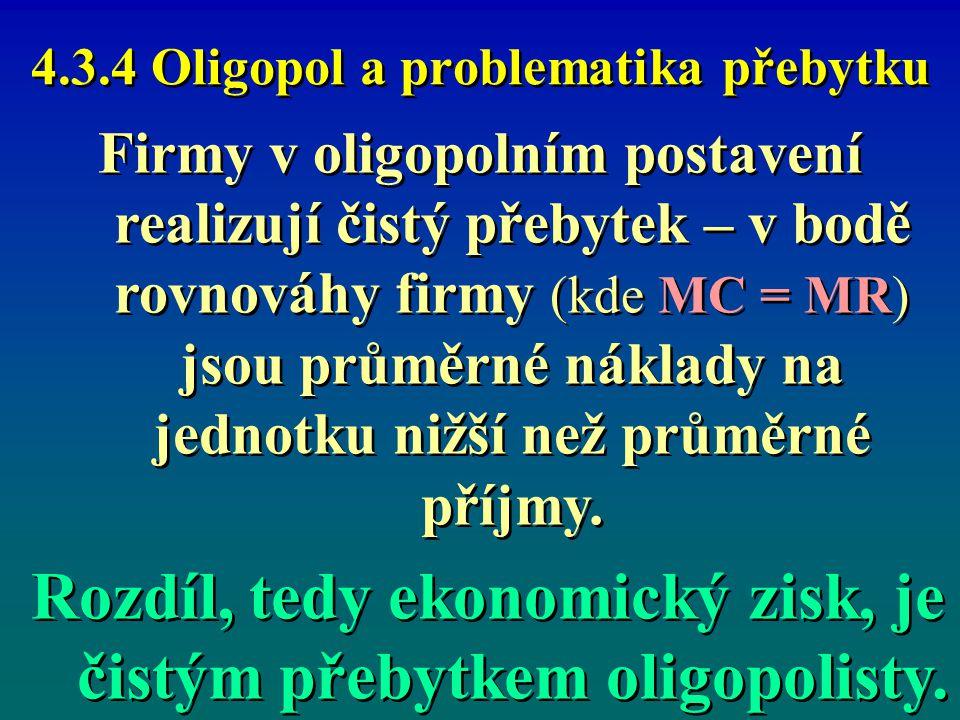 4.3.4 Oligopol a problematika přebytku Firmy v oligopolním postavení realizují čistý přebytek – v bodě rovnováhy firmy (kde MC = MR) jsou průměrné nák