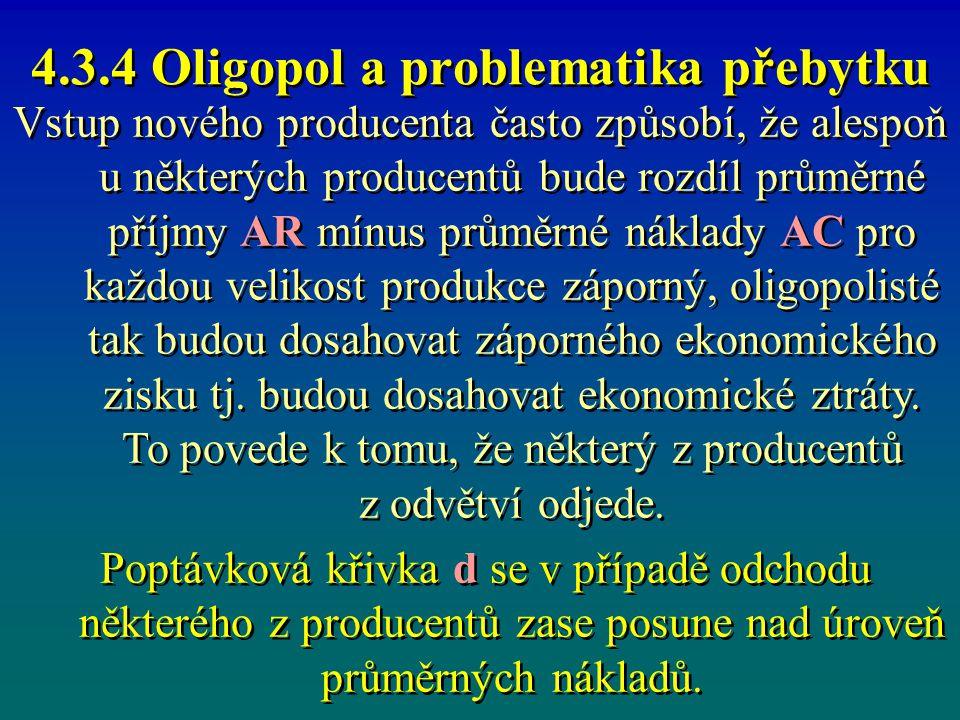 4.3.4 Oligopol a problematika přebytku Vstup nového producenta často způsobí, že alespoň u některých producentů bude rozdíl průměrné příjmy AR mínus p