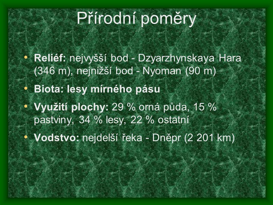 Přírodní poměry Reliéf: nejvyšší bod - Dzyarzhynskaya Hara (346 m), nejnižší bod - Nyoman (90 m) Biota: lesy mírného pásu Využití plochy: 29 % orná pů