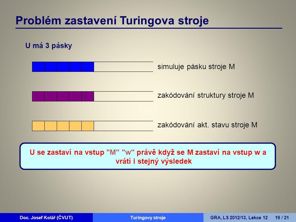 Doc. Josef Kolář (ČVUT)Prohledávání grafůGRA, LS 2010/11, Lekce 4 19 / 15Doc. Josef Kolář (ČVUT)Turingovy strojeGRA, LS 2012/13, Lekce 12 19 / 21 U má