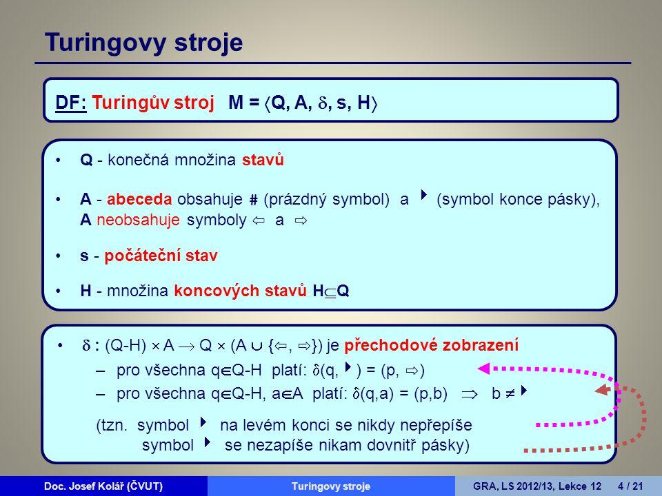 Doc. Josef Kolář (ČVUT)Prohledávání grafůGRA, LS 2010/11, Lekce 4 4 / 15Doc. Josef Kolář (ČVUT)Turingovy strojeGRA, LS 2012/13, Lekce 12 4 / 21 DF: Tu